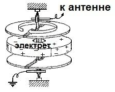 EfimenkoMotor