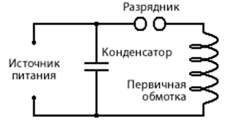 pervicka3